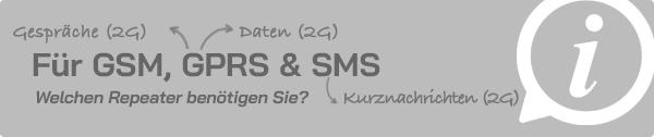 Wählen Sie Ihren GSM Repeater aus